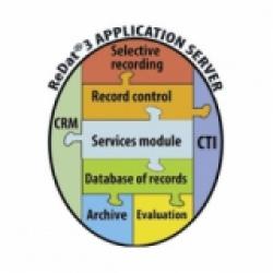 ReDat 3 – aplikační server