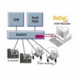 ReDat® Soft VoIP Recorder – záznam IP telefonie