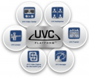 LifeSize ® UVC Platform™