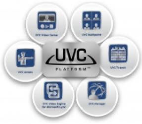 LifeSize ® UVC Multipoint™